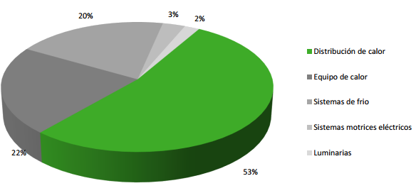 Diagrama Carnicos